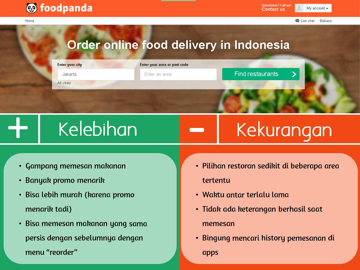 Review Foodpanda